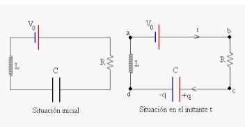 Circuito batería