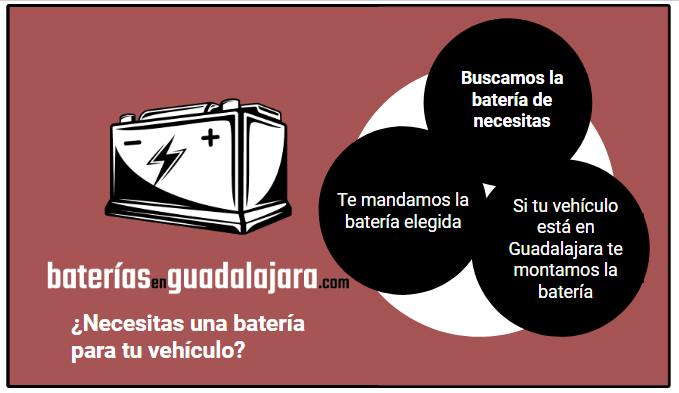 Baterias de vehículos
